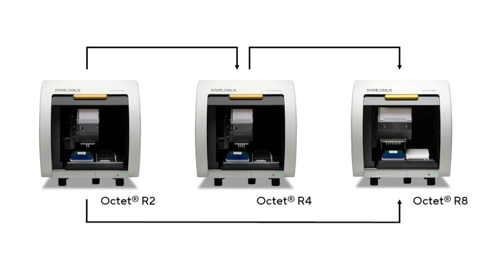 r-series-upgradable-1050x590-website-jpg-dataD
